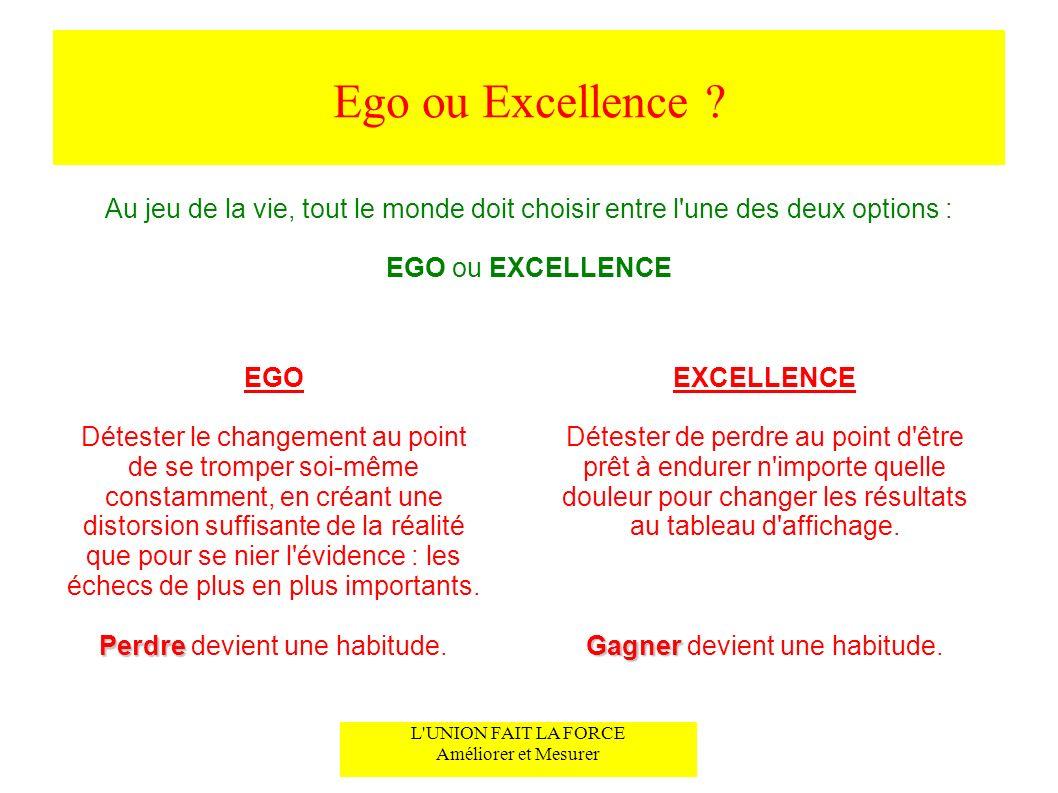 Ego ou Excellence ? L'UNION FAIT LA FORCE Améliorer et Mesurer Au jeu de la vie, tout le monde doit choisir entre l'une des deux options : EGO ou EXCE