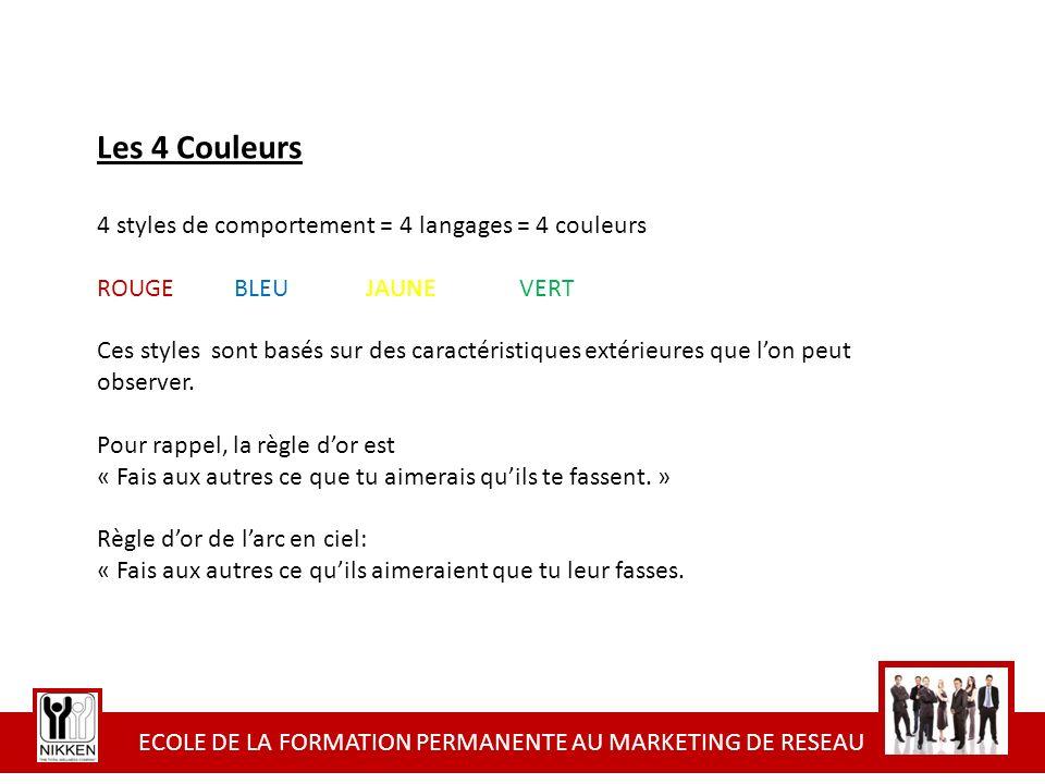 ECOLE DE LA FORMATION PERMANENTE AU MARKETING DE RESEAU Les 4 Couleurs 4 styles de comportement = 4 langages = 4 couleurs ROUGE BLEU JAUNE VERT Ces st