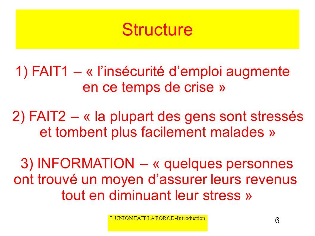 L'UNION FAIT LA FORCE -Introduction Structure 1) FAIT1 – « linsécurité demploi augmente en ce temps de crise » 2) FAIT2 – « la plupart des gens sont s