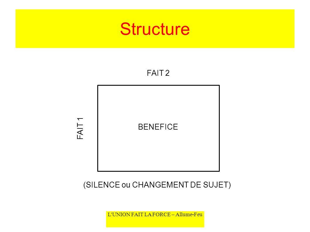 L'UNION FAIT LA FORCE – Allume-Feu Structure FAIT 1 FAIT 2 BENEFICE (SILENCE ou CHANGEMENT DE SUJET)