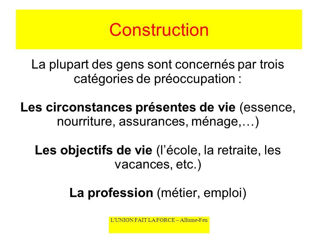 L'UNION FAIT LA FORCE – Allume-Feu Construction La plupart des gens sont concernés par trois catégories de préoccupation : Les circonstances présentes