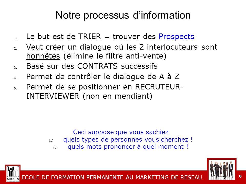 ECOLE DE FORMATION PERMANENTE AU MARKETING DE RESEAU 9 Quallons-nous faire aujourdhui .