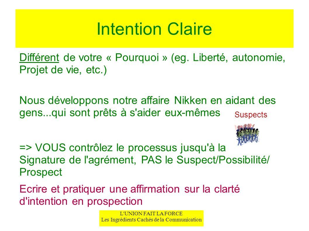 L'UNION FAIT LA FORCE Les Ingrédients Cachés de la Communication Intention Claire Différent de votre « Pourquoi » (eg. Liberté, autonomie, Projet de v