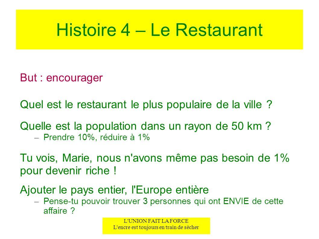 Histoire 4 – Le Restaurant But : encourager Quelle est la population dans un rayon de 50 km ? – Prendre 10%, réduire à 1% L'UNION FAIT LA FORCE L'encr