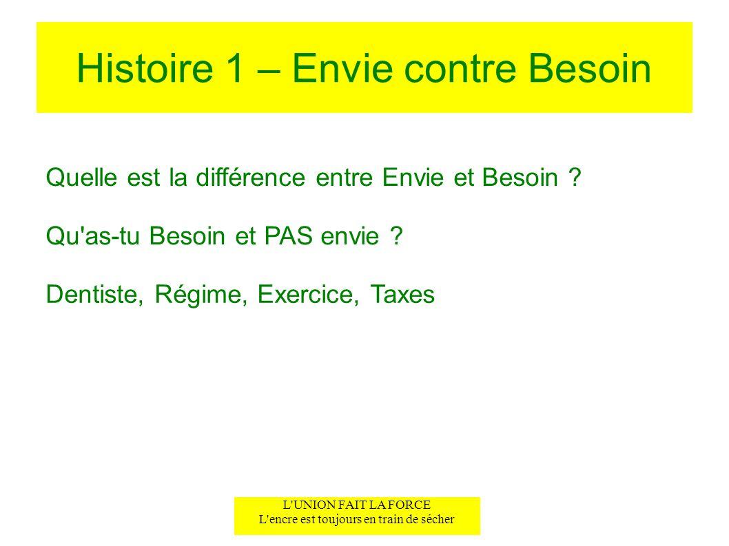 Histoire 1 – Envie contre Besoin Quelle est la différence entre Envie et Besoin ? Qu'as-tu Besoin et PAS envie ? Dentiste, Régime, Exercice, Taxes L'U