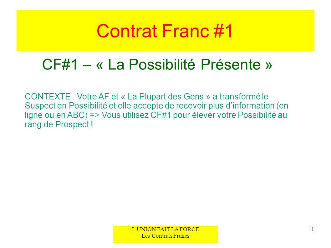 Contrat Franc #1 CF#1 – « La Possibilité Présente » 11L'UNION FAIT LA FORCE Les Contrats Francs CONTEXTE : Votre AF et « La Plupart des Gens » a trans