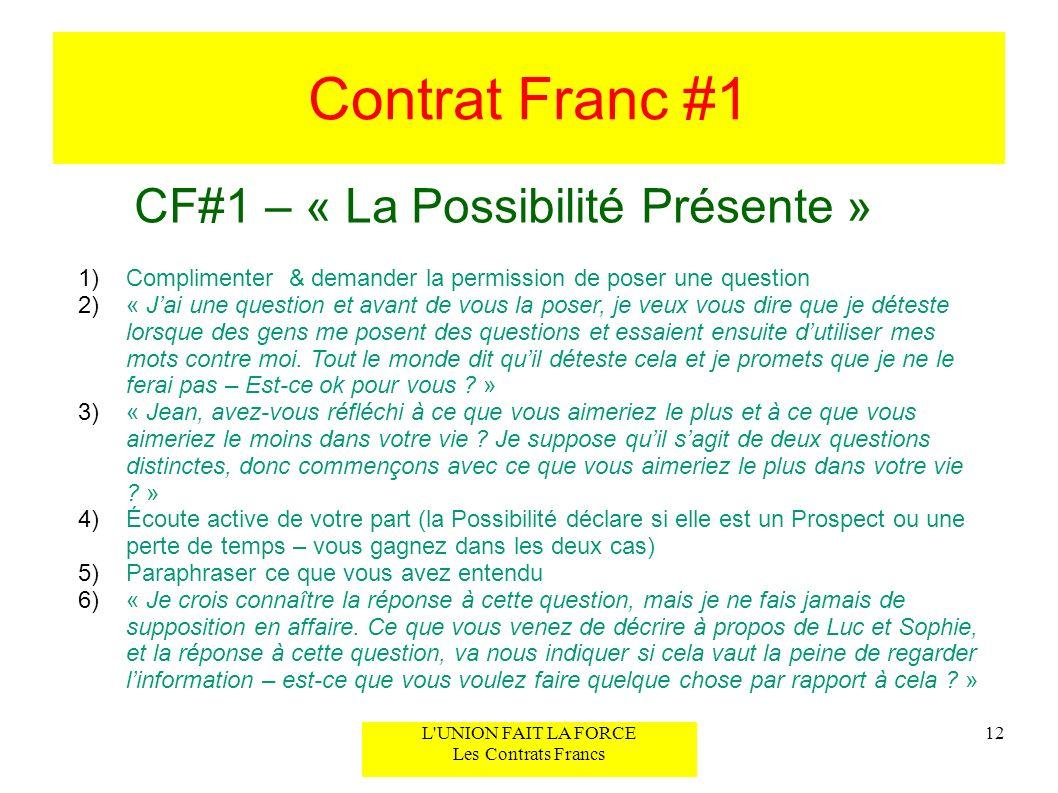 Contrat Franc #1 CF#1 – « La Possibilité Présente » 12L'UNION FAIT LA FORCE Les Contrats Francs 1)Complimenter & demander la permission de poser une q