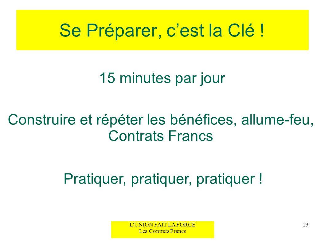 Se Préparer, cest la Clé ! 15 minutes par jour Construire et répéter les bénéfices, allume-feu, Contrats Francs Pratiquer, pratiquer, pratiquer ! 13L'
