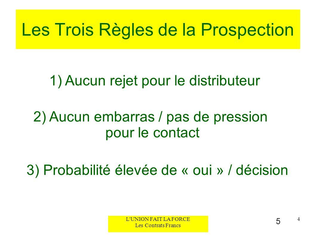 Les Trois Règles de la Prospection 1) Aucun rejet pour le distributeur 2) Aucun embarras / pas de pression pour le contact 3) Probabilité élevée de «
