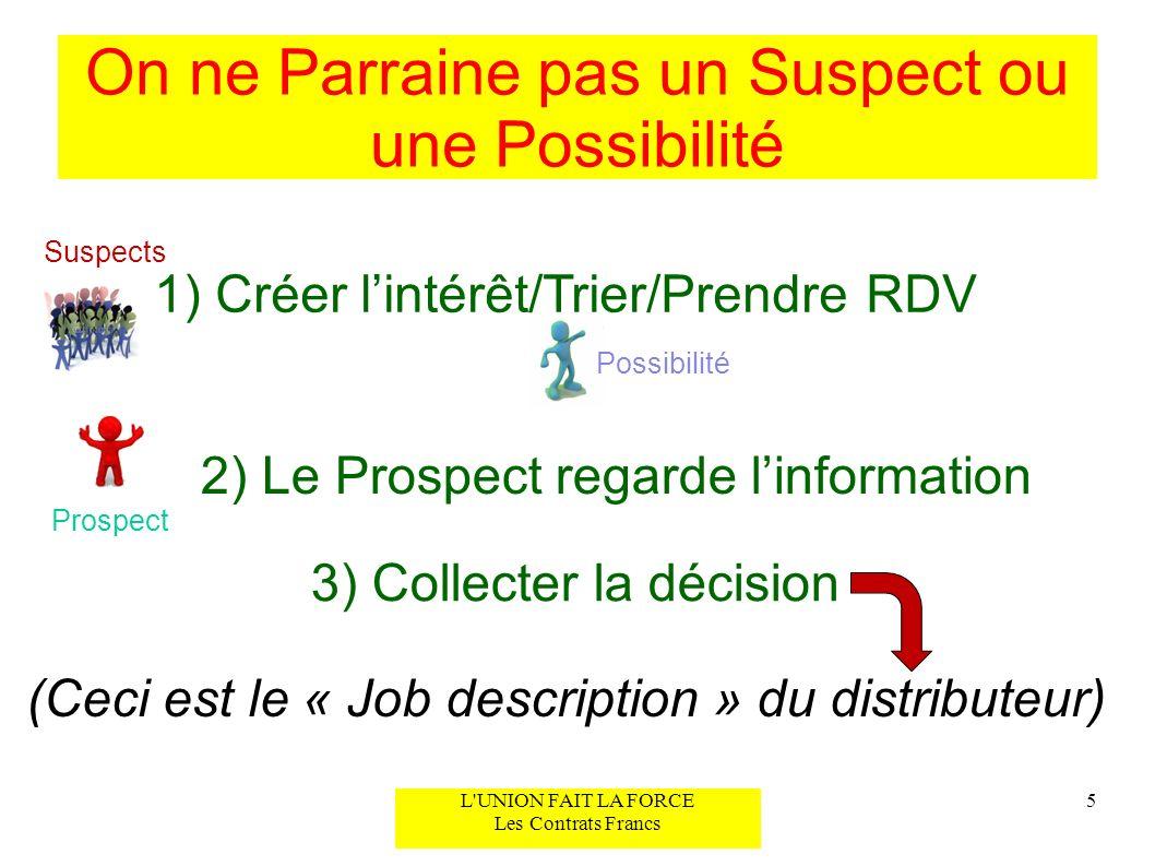 On ne Parraine pas un Suspect ou une Possibilité 1) Créer lintérêt/Trier/Prendre RDV 2) Le Prospect regarde linformation 3) Collecter la décision (Cec