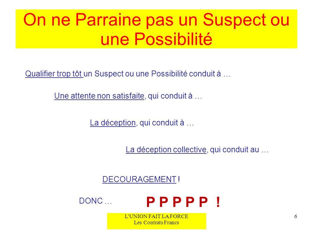 On ne Parraine pas un Suspect ou une Possibilité 6 Qualifier trop tôt un Suspect ou une Possibilité conduit à … Une attente non satisfaite, qui condui