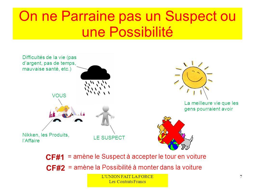 On ne Parraine pas un Suspect ou une Possibilité 7L'UNION FAIT LA FORCE Les Contrats Francs Difficultés de la vie (pas dargent, pas de temps, mauvaise