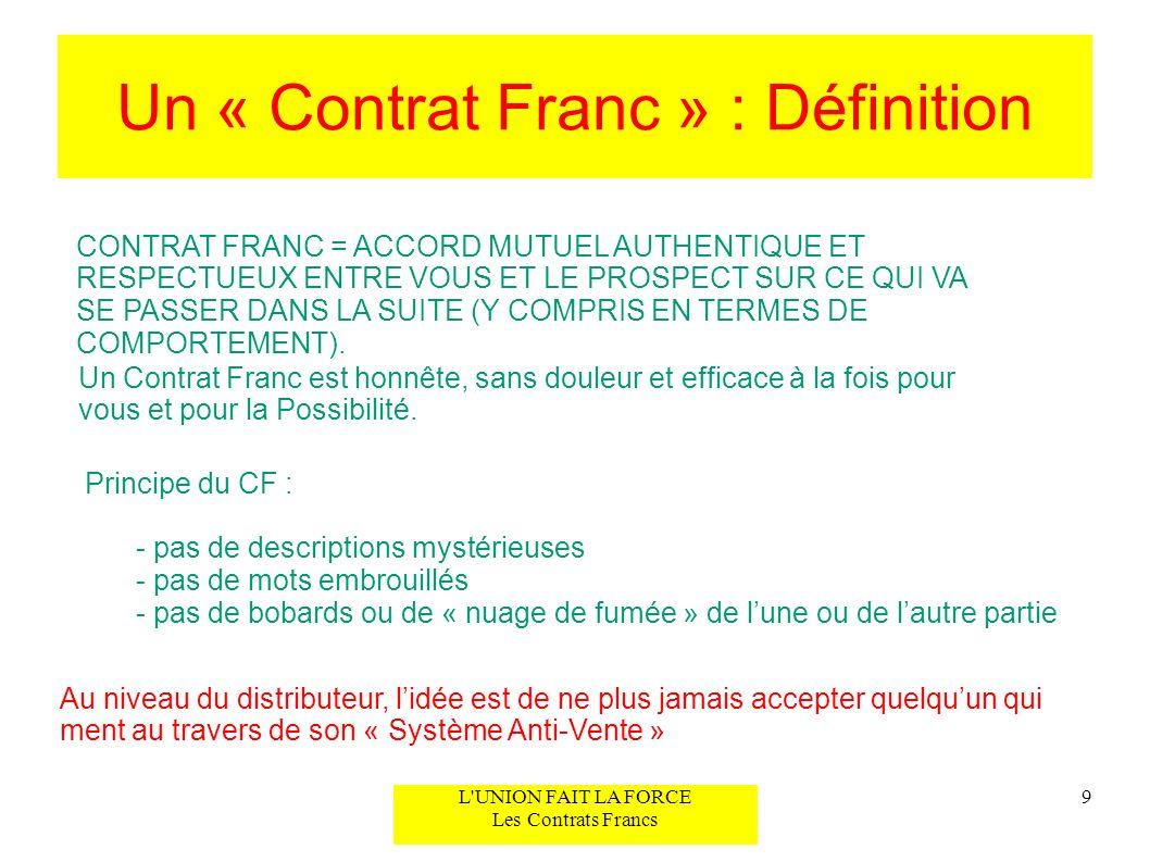 Un « Contrat Franc » : Définition 9L'UNION FAIT LA FORCE Les Contrats Francs CONTRAT FRANC = ACCORD MUTUEL AUTHENTIQUE ET RESPECTUEUX ENTRE VOUS ET LE