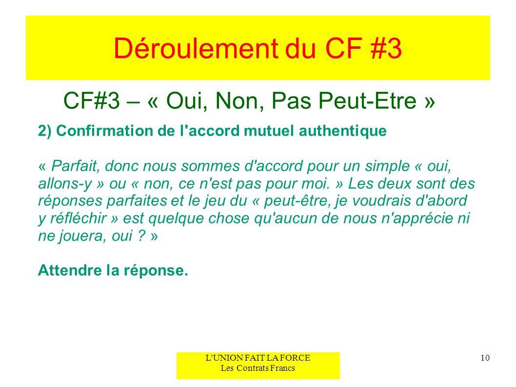 Déroulement du CF #3 CF#3 – « Oui, Non, Pas Peut-Etre » 10L'UNION FAIT LA FORCE Les Contrats Francs 2) Confirmation de l'accord mutuel authentique « P