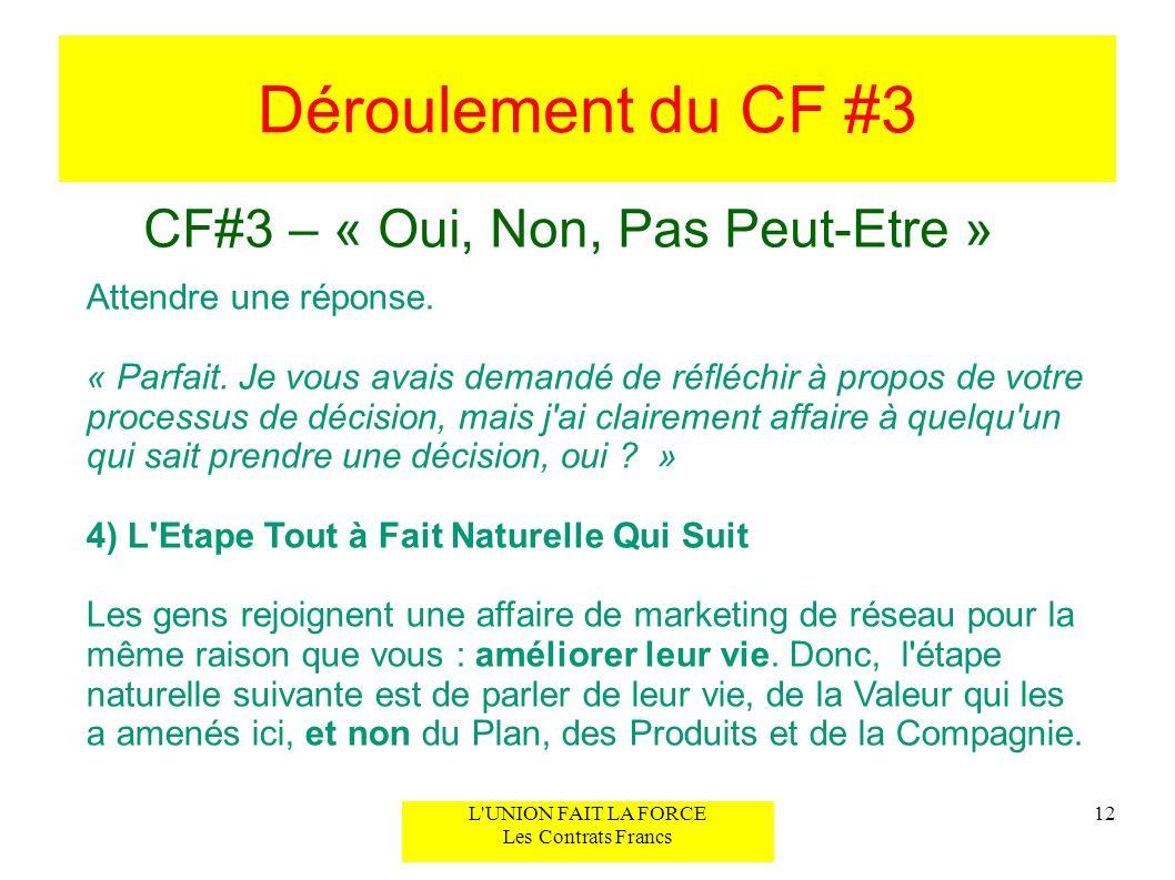 Déroulement du CF #3 CF#3 – « Oui, Non, Pas Peut-Etre » 12L'UNION FAIT LA FORCE Les Contrats Francs Attendre une réponse. « Parfait. Je vous avais dem