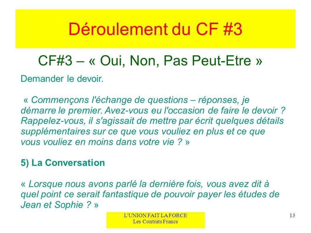 Déroulement du CF #3 CF#3 – « Oui, Non, Pas Peut-Etre » 13L'UNION FAIT LA FORCE Les Contrats Francs Demander le devoir. « Commençons l'échange de ques