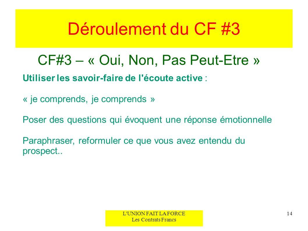 Déroulement du CF #3 CF#3 – « Oui, Non, Pas Peut-Etre » 14L'UNION FAIT LA FORCE Les Contrats Francs Utiliser les savoir-faire de l'écoute active : « j