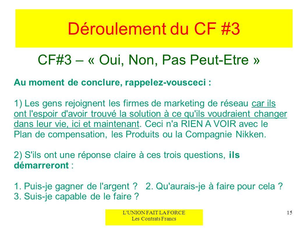 Déroulement du CF #3 CF#3 – « Oui, Non, Pas Peut-Etre » 15L'UNION FAIT LA FORCE Les Contrats Francs Au moment de conclure, rappelez-vousceci : 1) Les