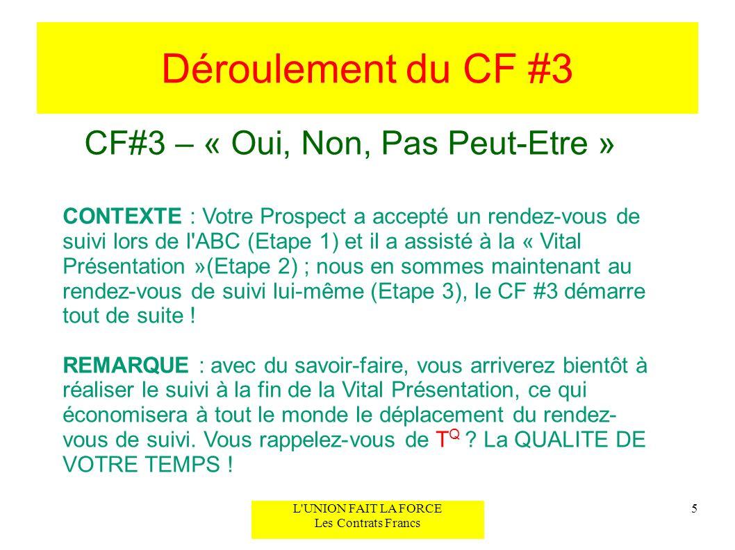 Déroulement du CF #3 CF#3 – « Oui, Non, Pas Peut-Etre » 5L'UNION FAIT LA FORCE Les Contrats Francs CONTEXTE : Votre Prospect a accepté un rendez-vous