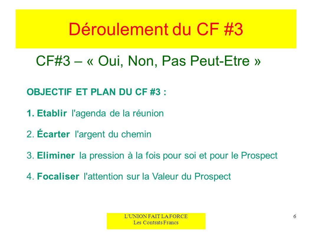 Déroulement du CF #3 CF#3 – « Oui, Non, Pas Peut-Etre » 6L'UNION FAIT LA FORCE Les Contrats Francs OBJECTIF ET PLAN DU CF #3 : 1. Etablir l'agenda de