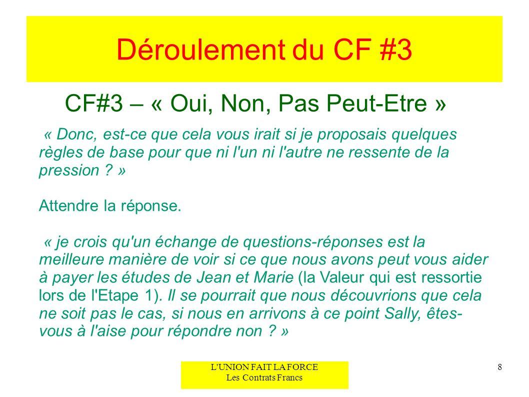 Déroulement du CF #3 CF#3 – « Oui, Non, Pas Peut-Etre » 8L'UNION FAIT LA FORCE Les Contrats Francs « Donc, est-ce que cela vous irait si je proposais