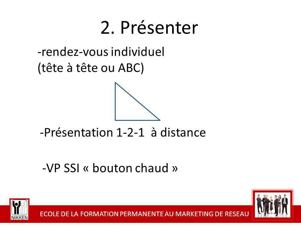 ECOLE DE LA FORMATION PERMANENTE AU MARKETING DE RESEAU 2. Présenter -rendez-vous individuel (tête à tête ou ABC) -Présentation 1-2-1 à distance -VP S
