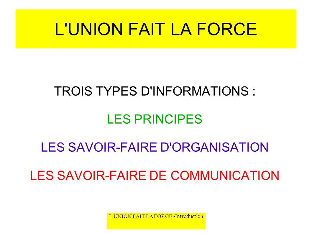 L'UNION FAIT LA FORCE -Introduction L'UNION FAIT LA FORCE TROIS TYPES D'INFORMATIONS : LES PRINCIPES LES SAVOIR-FAIRE D'ORGANISATION LES SAVOIR-FAIRE