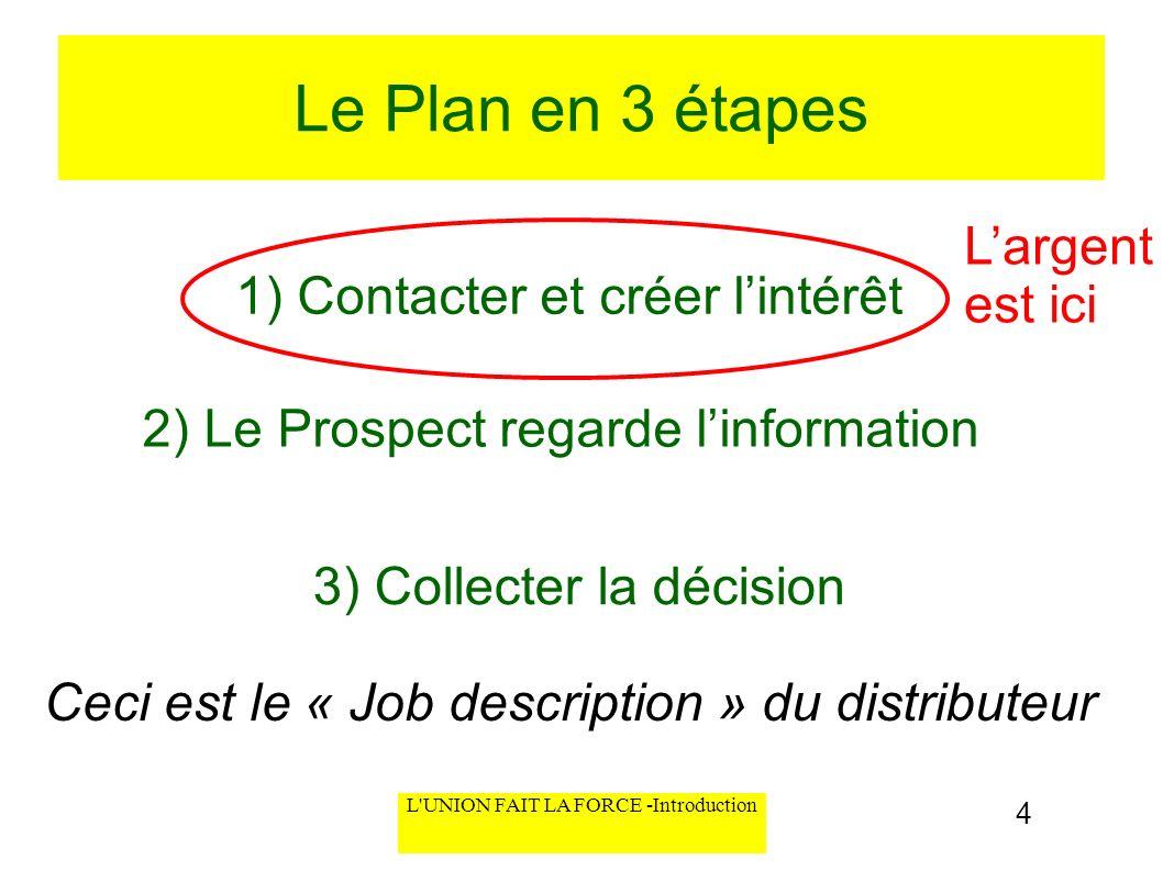 L'UNION FAIT LA FORCE -Introduction Le Plan en 3 étapes 1) Contacter et créer lintérêt 2) Le Prospect regarde linformation 3) Collecter la décision 4