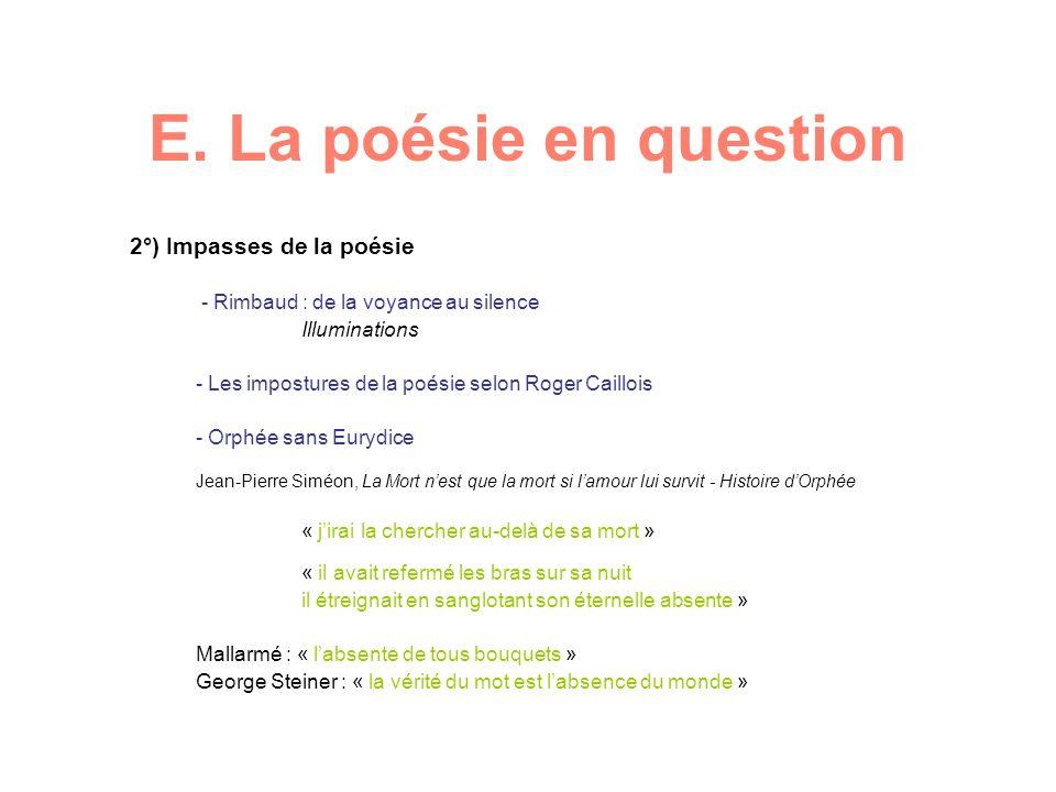 E. La poésie en question 2°) Impasses de la poésie - Rimbaud : de la voyance au silence Illuminations - Les impostures de la poésie selon Roger Caillo