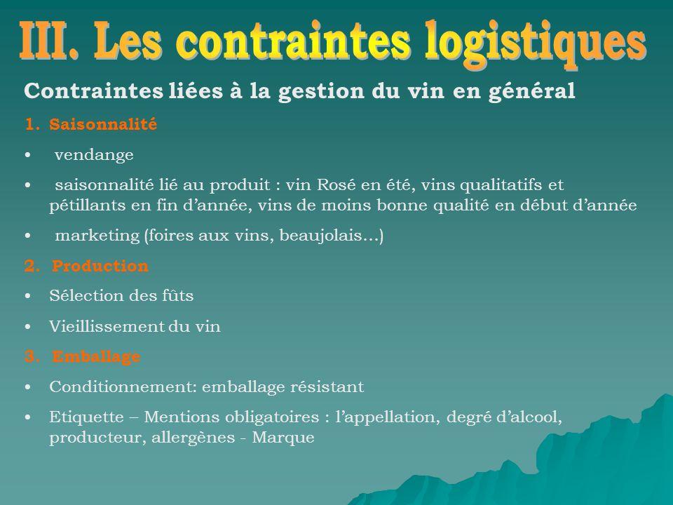 Contraintes liées à la gestion du vin en général 1.Saisonnalité vendange saisonnalité lié au produit : vin Rosé en été, vins qualitatifs et pétillants