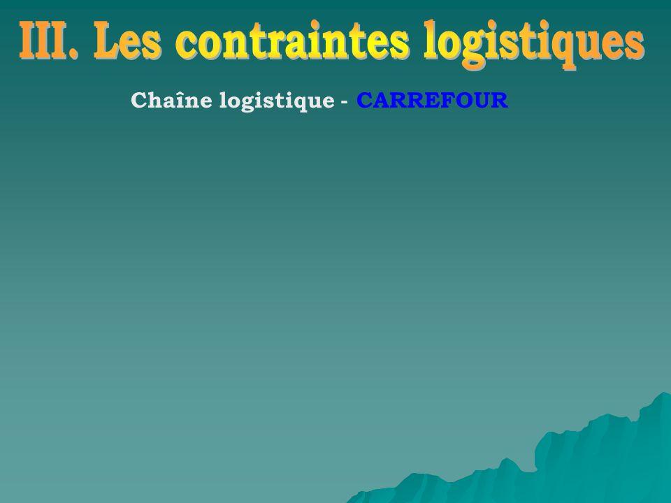 Chaîne logistique - CARREFOUR