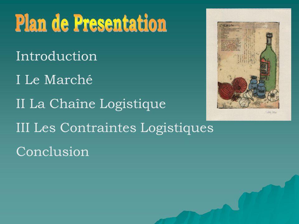Introduction I Le Marché II La Chaîne Logistique III Les Contraintes Logistiques Conclusion