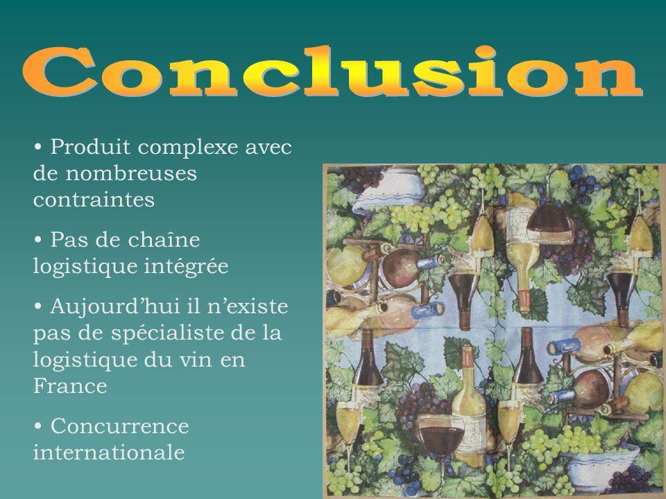 Produit complexe avec de nombreuses contraintes Pas de chaîne logistique intégrée Aujourdhui il nexiste pas de spécialiste de la logistique du vin en France Concurrence internationale