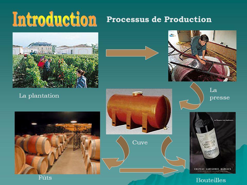 En France, la vigne est cultivée dans des régions très différentes: l Alsace, la Champagne, la Bourgogne, au climat continental, le Bordelais, le Sud-Ouest et la Vallée de la Loire, au climat atlantique la Vallée du Rhône, le Midi, la Provence et la Corse, au climat méditerranéen Globalement: 872 000 Hectares dans environ 144 000 exploitations