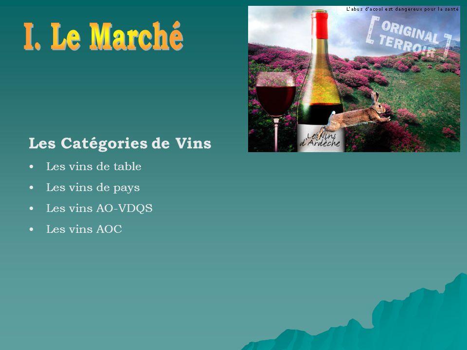 Les Catégories de Vins Les vins de table Les vins de pays Les vins AO-VDQS Les vins AOC
