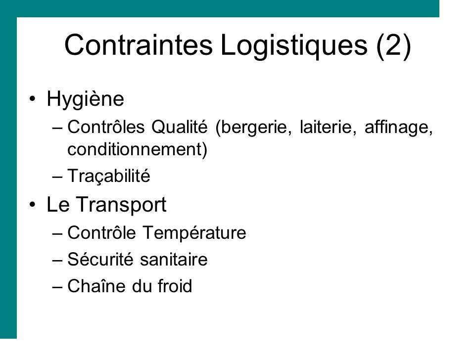 Contraintes Logistiques (2) Hygiène –Contrôles Qualité (bergerie, laiterie, affinage, conditionnement) –Traçabilité Le Transport –Contrôle Température