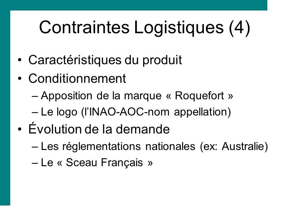 Contraintes Logistiques (4) Caractéristiques du produit Conditionnement –Apposition de la marque « Roquefort » –Le logo (lINAO-AOC-nom appellation) Év