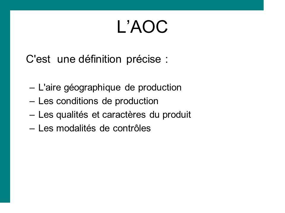 LAOC C'est une définition précise : –L'aire géographique de production –Les conditions de production –Les qualités et caractères du produit –Les modal