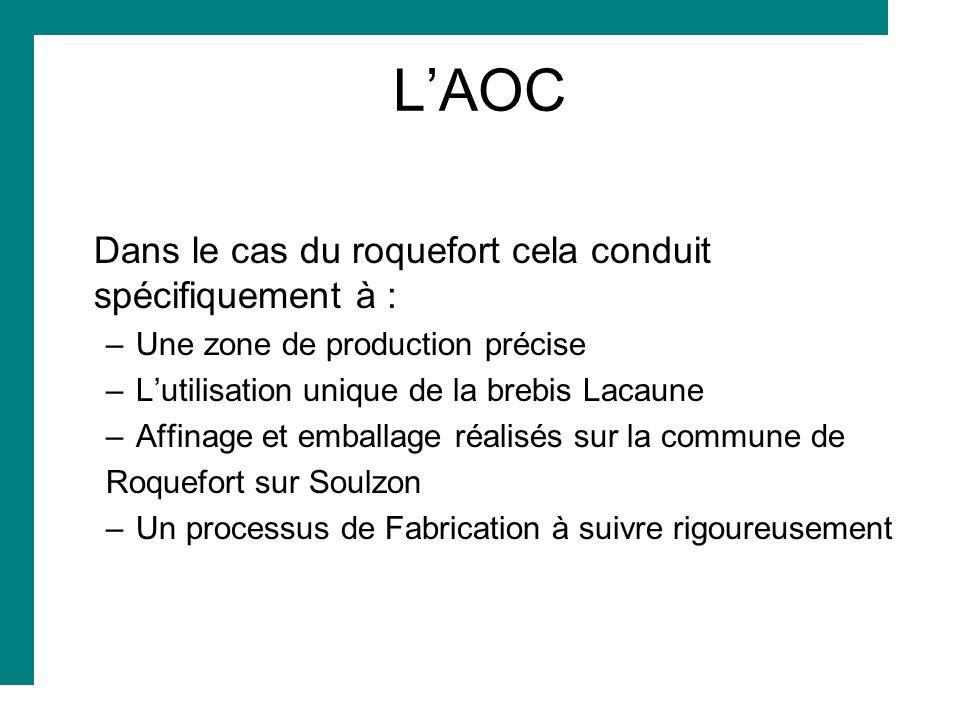 LAOC Dans le cas du roquefort cela conduit spécifiquement à : –Une zone de production précise –Lutilisation unique de la brebis Lacaune –Affinage et e