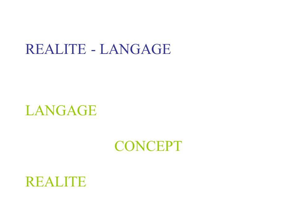 REALITE - LANGAGE LANGAGE CONCEPT REALITE