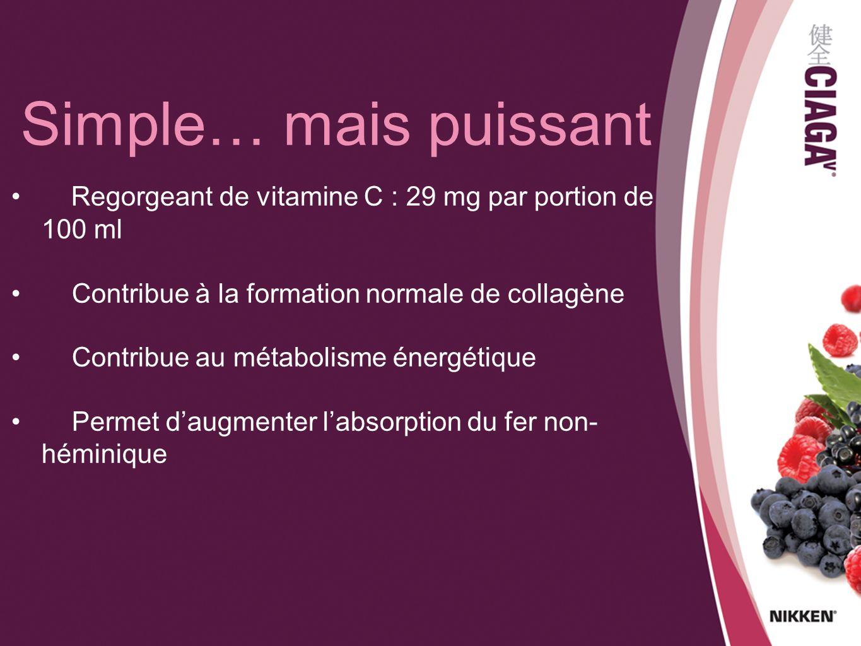 Regorgeant de vitamine C : 29 mg par portion de 100 ml Contribue à la formation normale de collagène Contribue au métabolisme énergétique Permet daugm