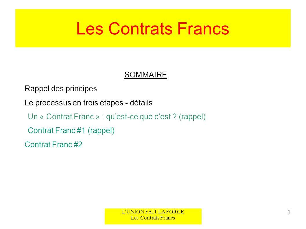 Les Contrats Francs SOMMAIRE Rappel des principes Le processus en trois étapes - détails Un « Contrat Franc » : quest-ce que cest ? (rappel) Contrat F