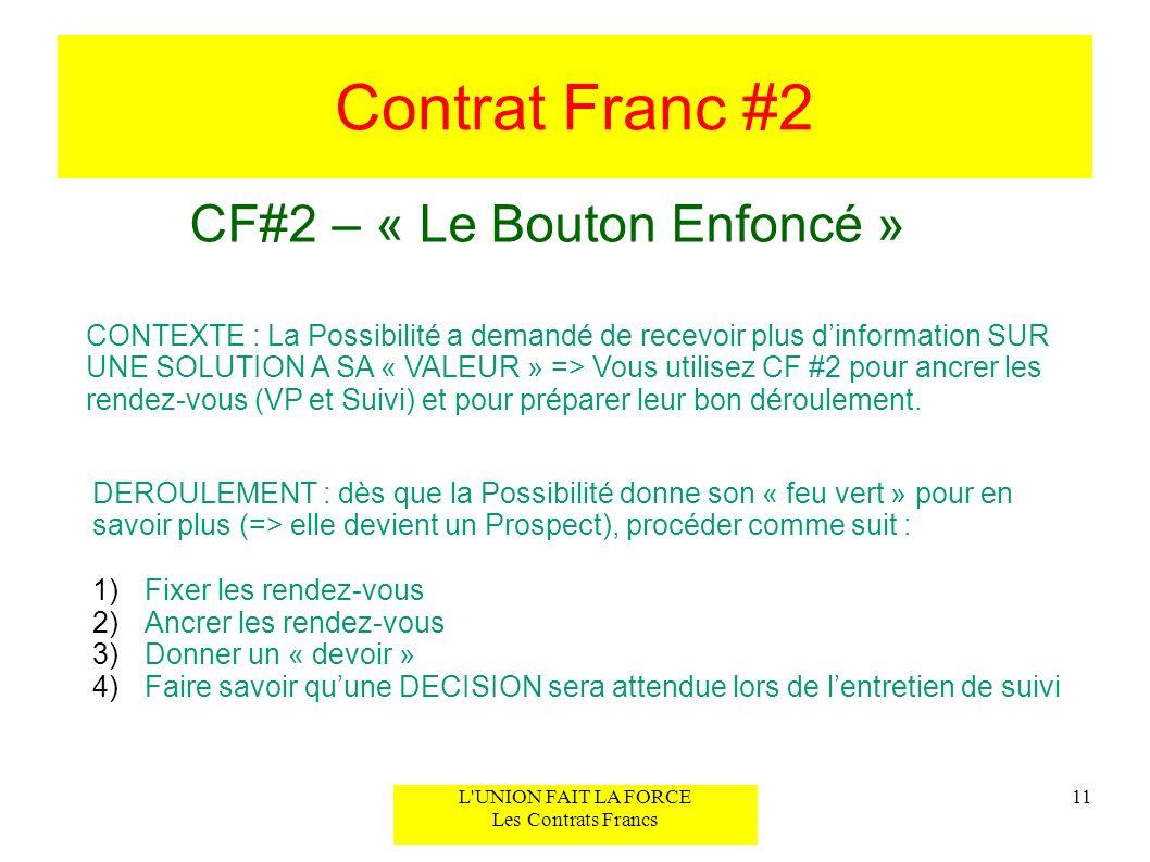 Contrat Franc #2 CF#2 – « Le Bouton Enfoncé » 11L'UNION FAIT LA FORCE Les Contrats Francs CONTEXTE : La Possibilité a demandé de recevoir plus dinform