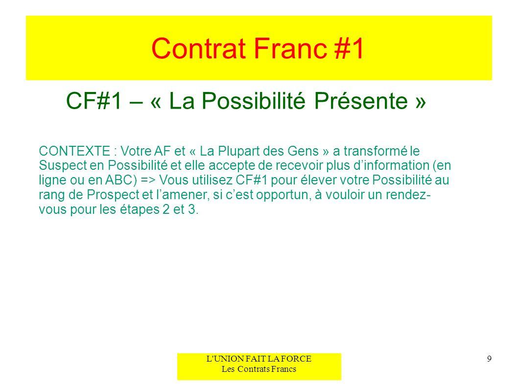Contrat Franc #1 CF#1 – « La Possibilité Présente » 9L'UNION FAIT LA FORCE Les Contrats Francs CONTEXTE : Votre AF et « La Plupart des Gens » a transf