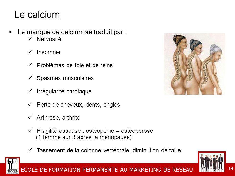 ECOLE DE FORMATION PERMANENTE AU MARKETING DE RESEAU 14 Le calcium Le manque de calcium se traduit par : Nervosité Insomnie Problèmes de foie et de reins Spasmes musculaires Irrégularité cardiaque Perte de cheveux, dents, ongles Arthrose, arthrite Fragilité osseuse : ostéopénie – ostéoporose (1 femme sur 3 après la ménopause) Tassement de la colonne vertébrale, diminution de taille