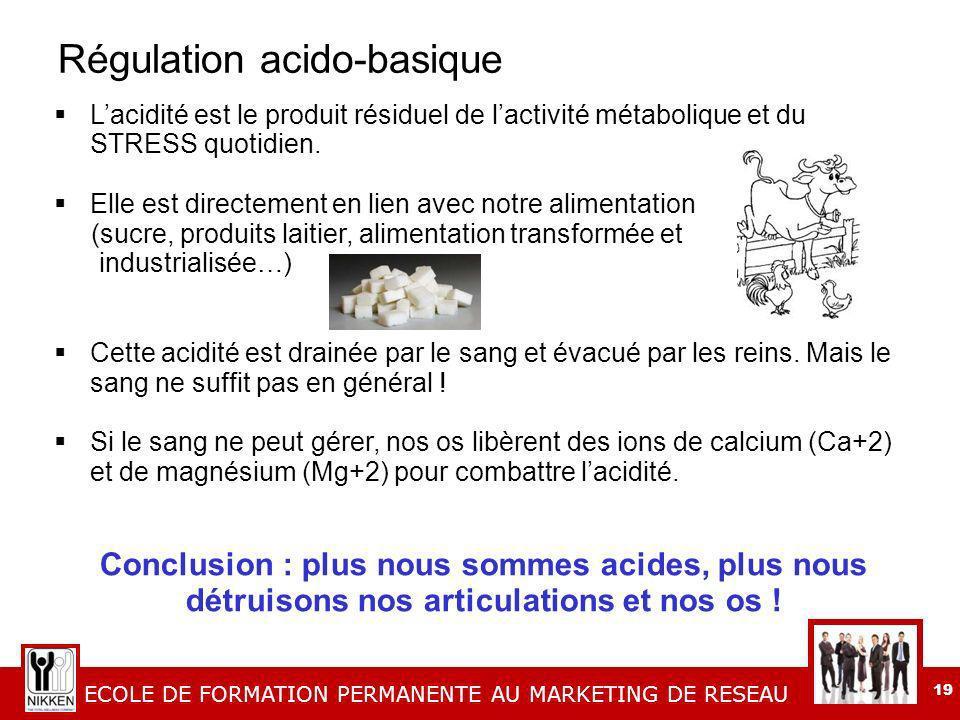 ECOLE DE FORMATION PERMANENTE AU MARKETING DE RESEAU 19 Régulation acido-basique Lacidité est le produit résiduel de lactivité métabolique et du STRESS quotidien.