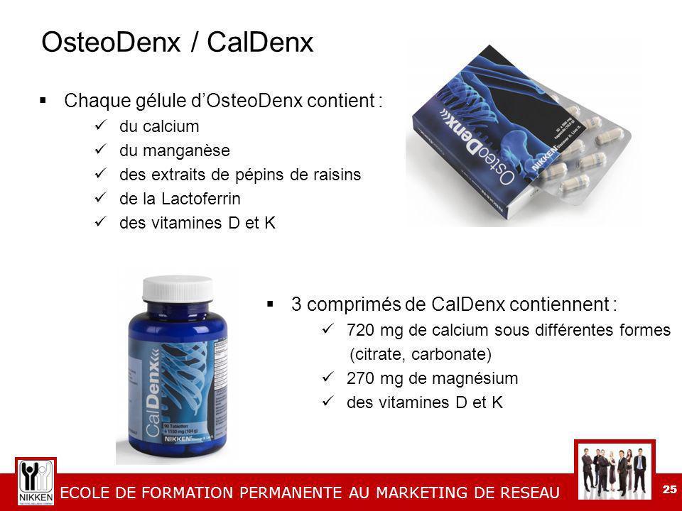 ECOLE DE FORMATION PERMANENTE AU MARKETING DE RESEAU 25 Chaque gélule dOsteoDenx contient : du calcium du manganèse des extraits de pépins de raisins de la Lactoferrin des vitamines D et K OsteoDenx / CalDenx 3 comprimés de CalDenx contiennent : 720 mg de calcium sous différentes formes (citrate, carbonate) 270 mg de magnésium des vitamines D et K
