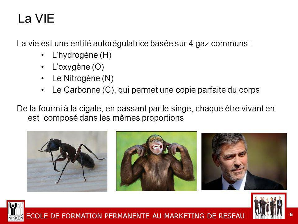 ECOLE DE FORMATION PERMANENTE AU MARKETING DE RESEAU 5 La VIE La vie est une entité autorégulatrice basée sur 4 gaz communs : Lhydrogène (H) Loxygène (O) Le Nitrogène (N) Le Carbonne (C), qui permet une copie parfaite du corps De la fourmi à la cigale, en passant par le singe, chaque être vivant en est composé dans les mêmes proportions