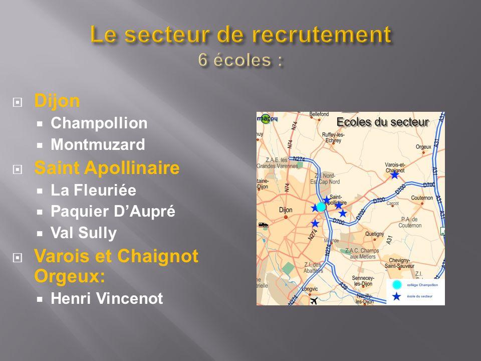 Dijon Champollion Montmuzard Saint Apollinaire La Fleuriée Paquier DAupré Val Sully Varois et Chaignot Orgeux: Henri Vincenot