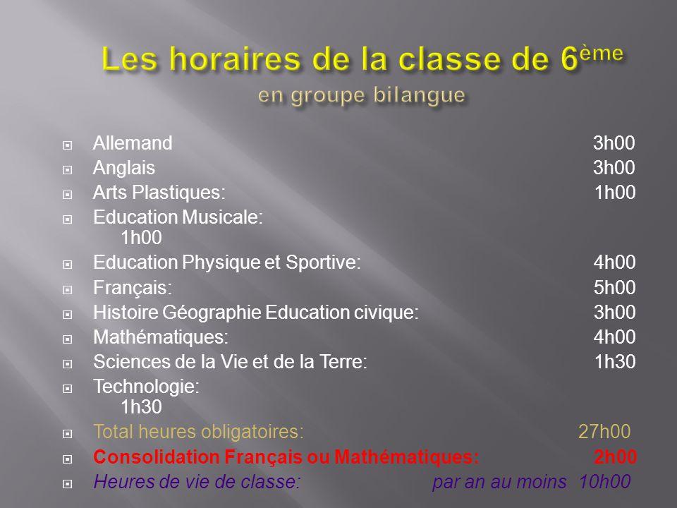 Allemand 3h00 Anglais 3h00 Arts Plastiques:1h00 Education Musicale: 1h00 Education Physique et Sportive:4h00 Français: 5h00 Histoire Géographie Educat